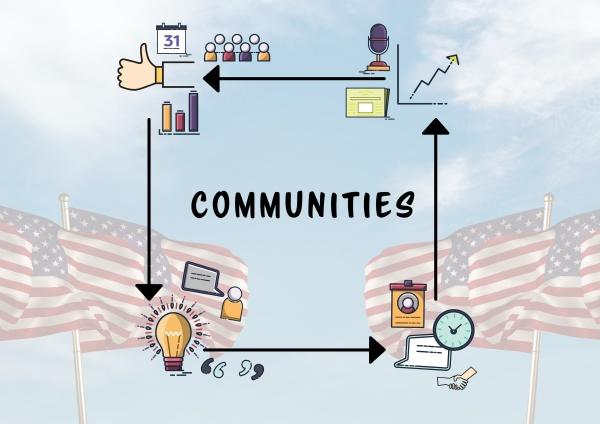 composite image of communities graph against