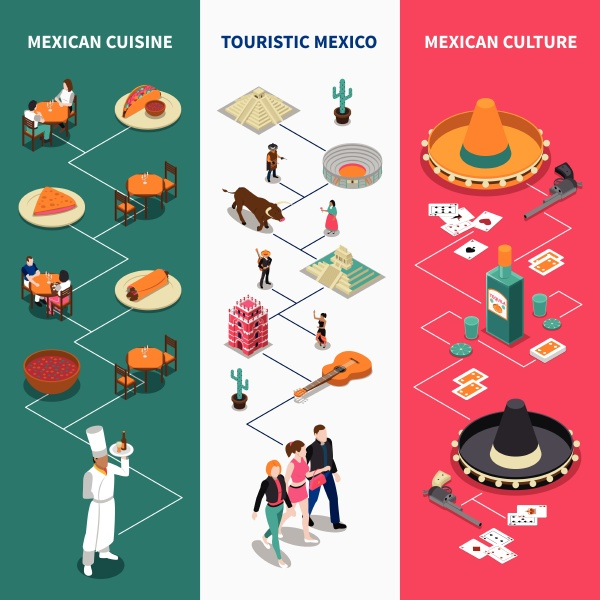 mexican culture traditions cuisine tourists attractions