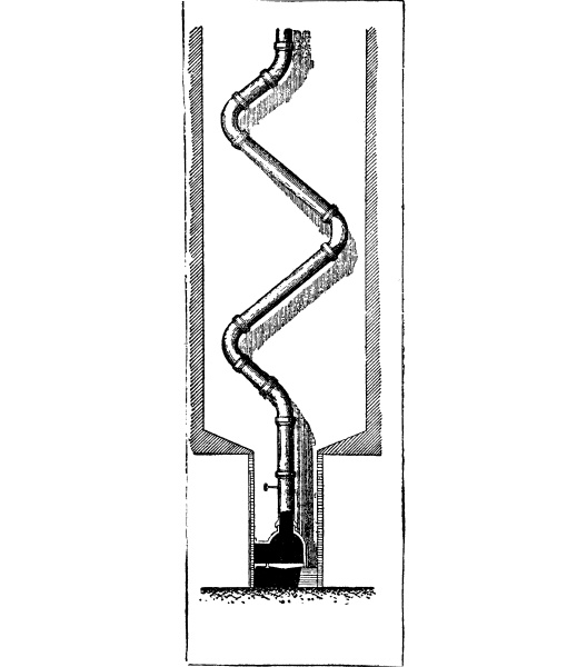 section of the chimney call by