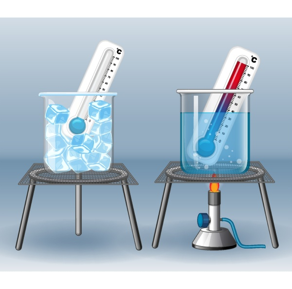 two thermometers in hot and cool