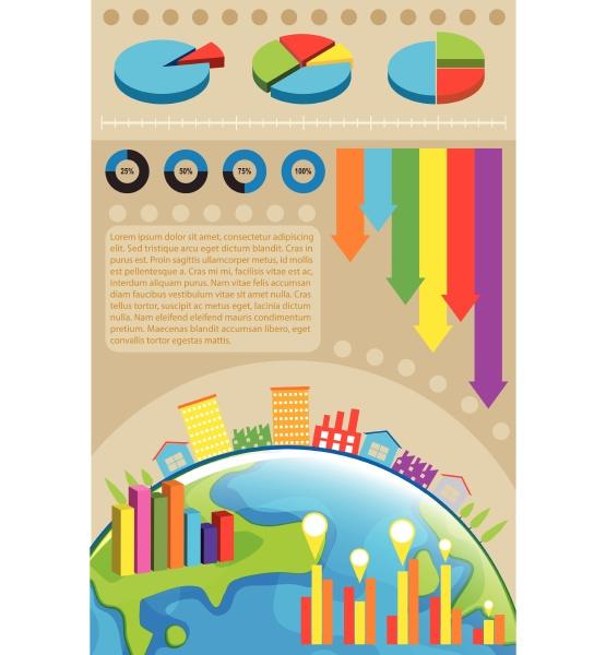 an infochart of the environment