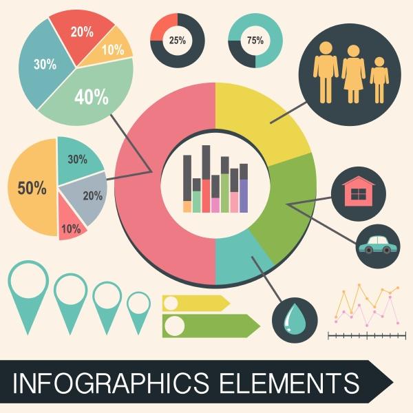 an infochart with statistics