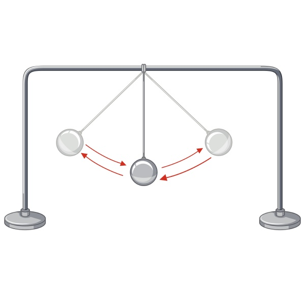 gravity balls showing conservation of energy