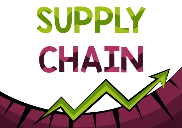 handwriting text supply chain business concept