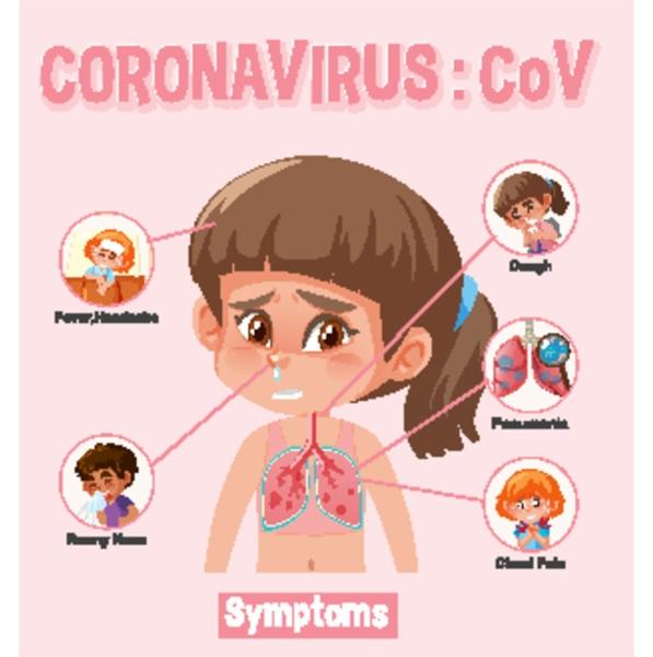 coronavirus chart with different types of