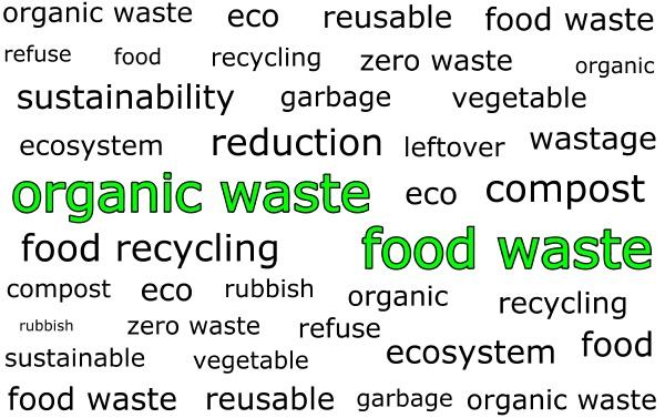 organic waste food waste wordcloud