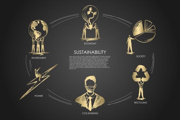 sustainability economy society recycling co2 emissing