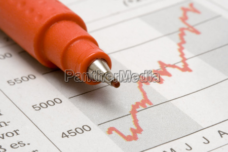 share price and red pencil