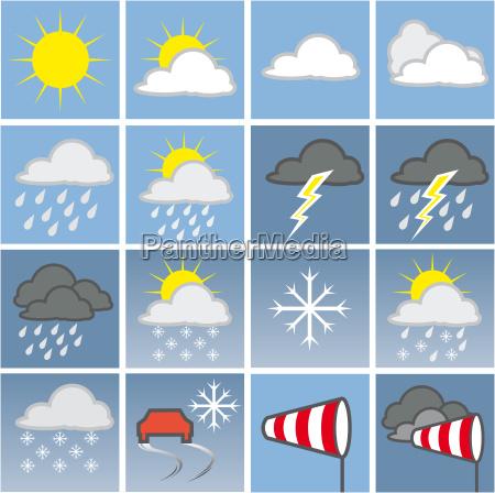 weather symbols color