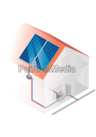 scheme photovoltaic system