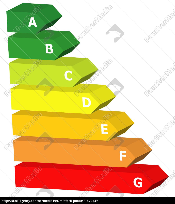 energy, classification - 1474539