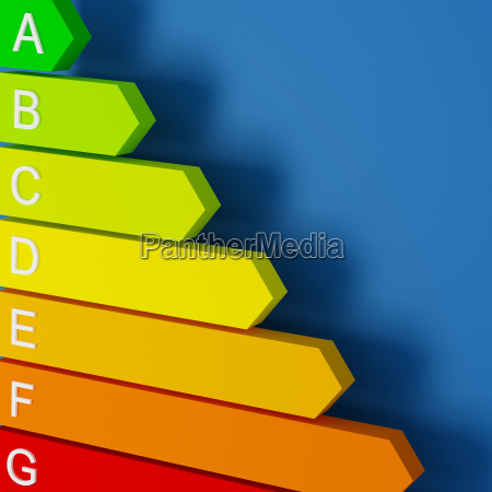 energy label background