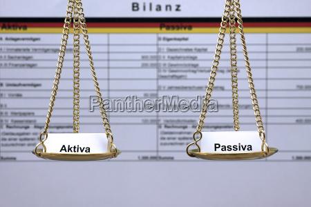 balance in balance