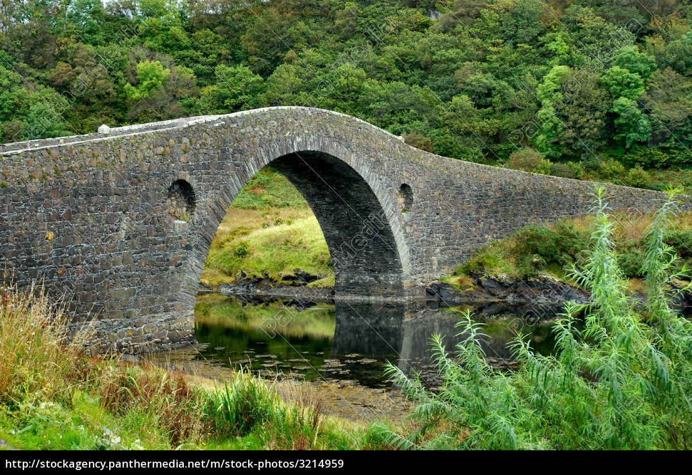 bridge, over, the, atlantic - 3214959