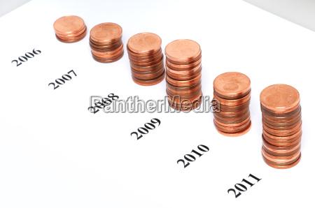 revenue, growth - 3228181