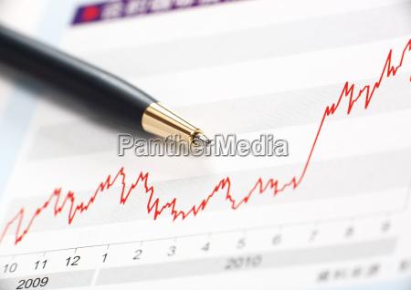 stock index raise