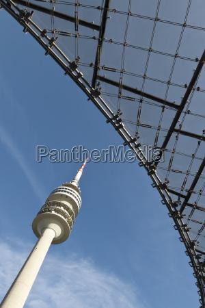 munich tv tower