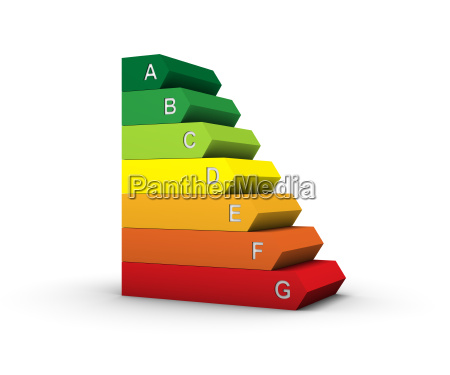 energy efficiency scale with seven