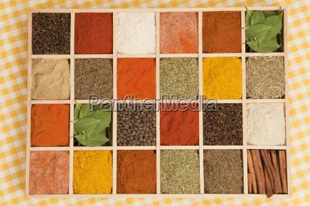 spices variation