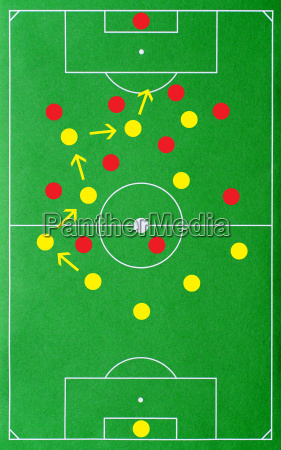 the route to goal soccer