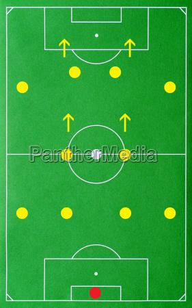 football soccer tactics 4 2 4