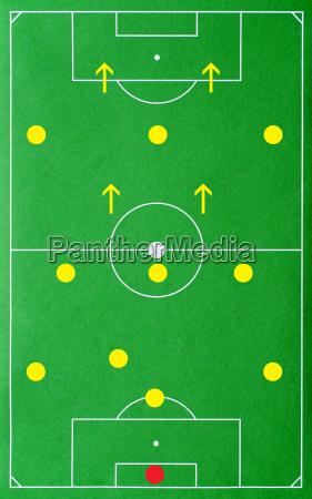 football soccer tactics 4 3 3
