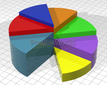 layered pie chart