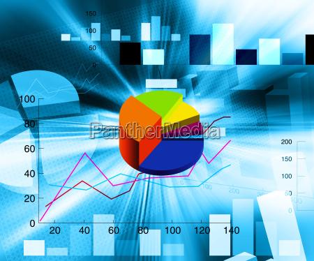 pie chart finance investment pie chart