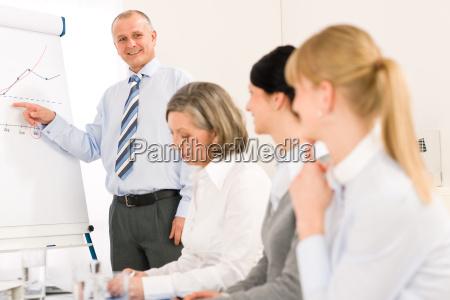 giving presentation mature businessman at meeting