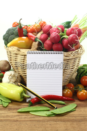 shopping list with a basket of