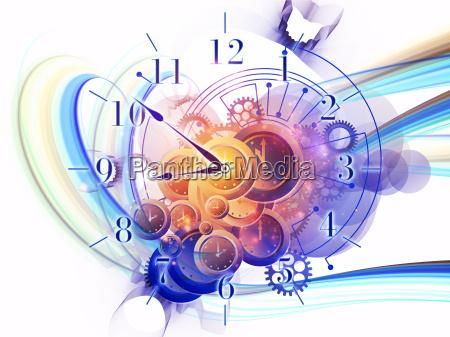 temporal dynamic