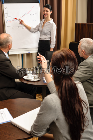 business woman point flip chart leadership