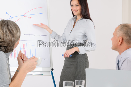 giving presentation young woman point flipchart