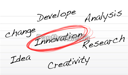 innovation selection diagram on a notepad