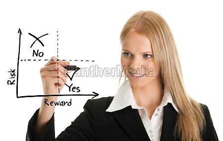 businesswoman drawing a risk reward diagram