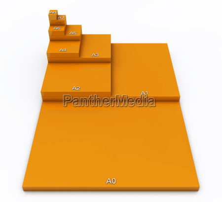 3d format din a0 concept to