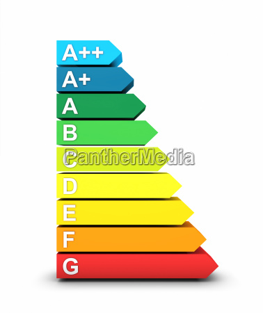 3d energy efficiency classes symbol