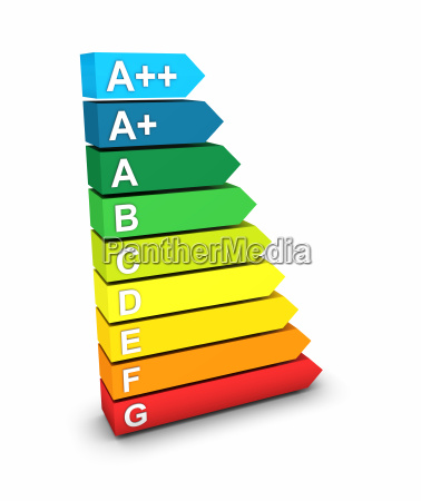 3d energy efficiency classes symbol 2