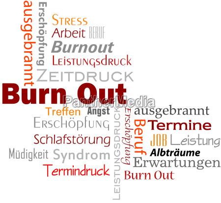 burne out text tagcloud