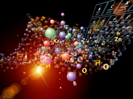 visualization of chemical elements
