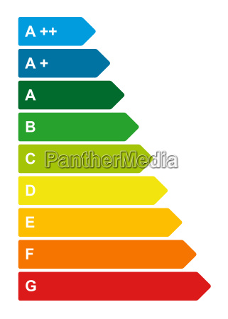 energy efficiency classes symbol isolated