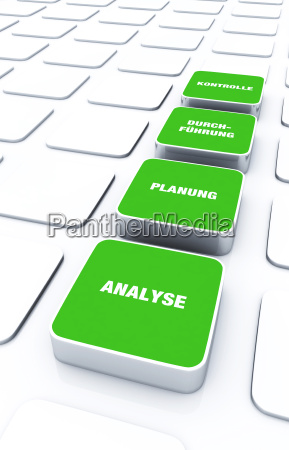 pad concept green analysis planning
