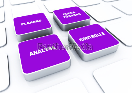 pad concept purple analysis planning