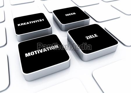 pad concept black motivation creativity