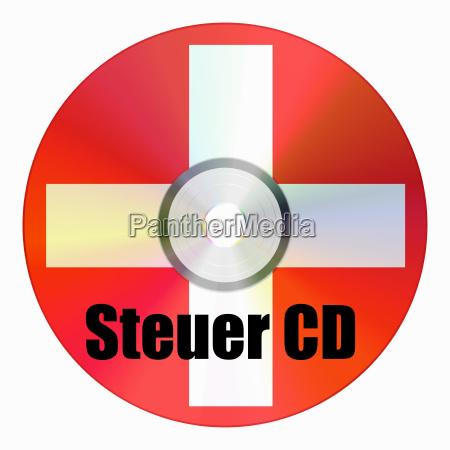 control cd from switzerland
