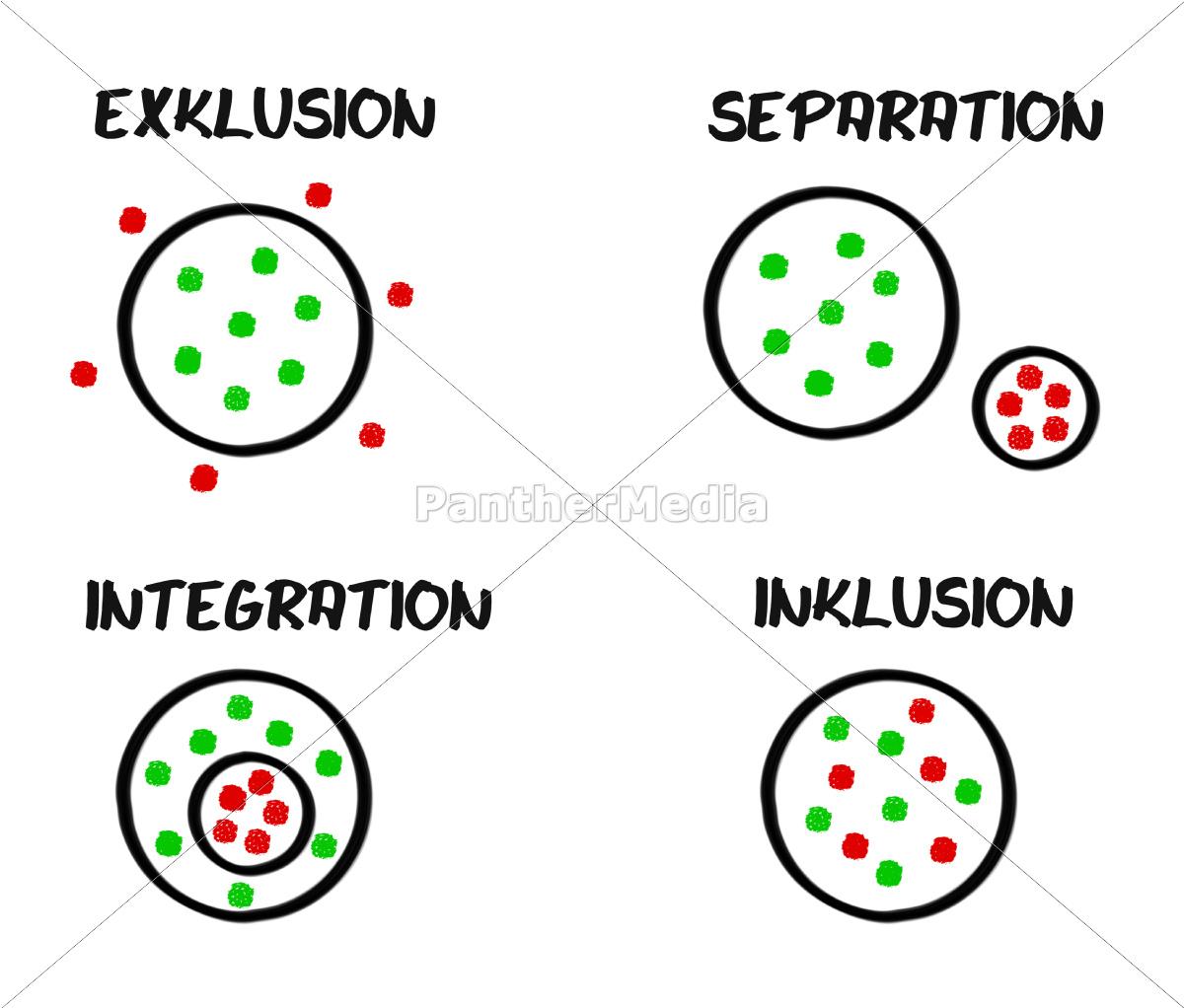 scheme, exclusion, separation, integration, inclusion - 9418750