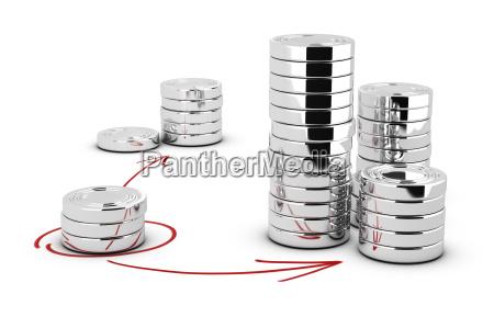 money management strategic choices