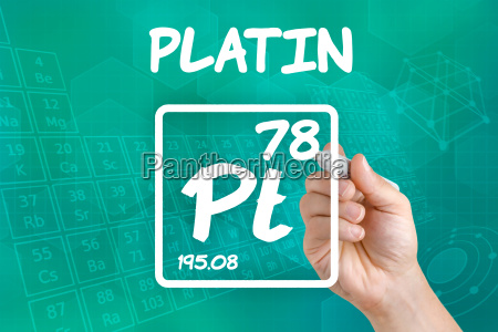 symbol for the chemical element platinum
