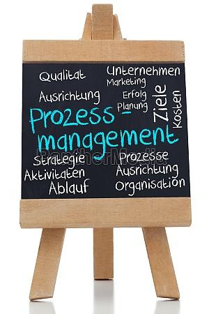 process management written on blackboard in