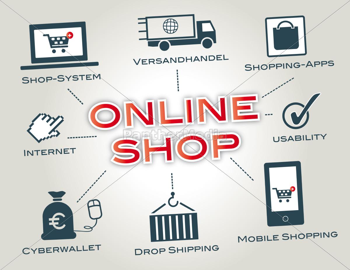 online, shop, shop, system - 10112735